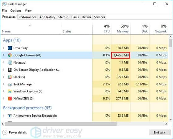 close process via task manager to fix Chrome Being Slow
