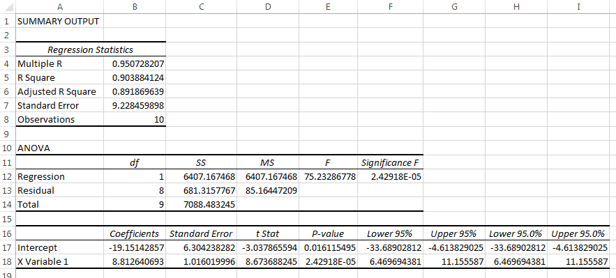 Using Regression analysis for trend analysis Excel